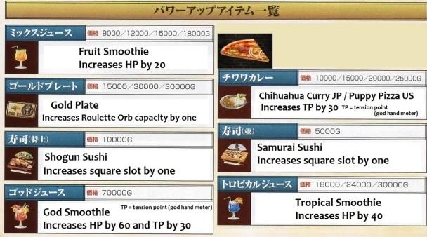 3-upgrade_shops